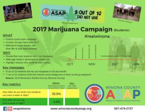 Winona, County, ASAP, Alliance, for, substance, use, prevention, marijuana, campaign